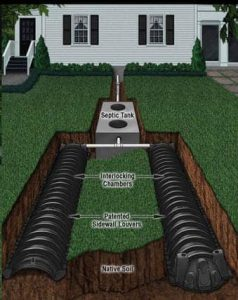 sewer-repair